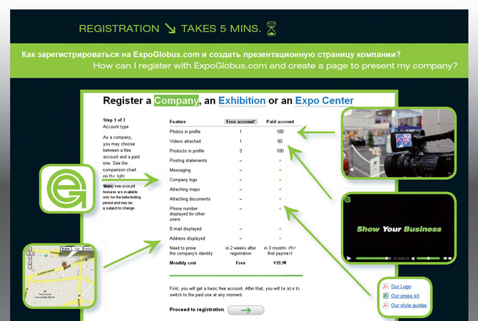 expoglobus_registration